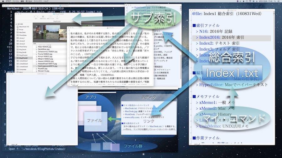 Index1open